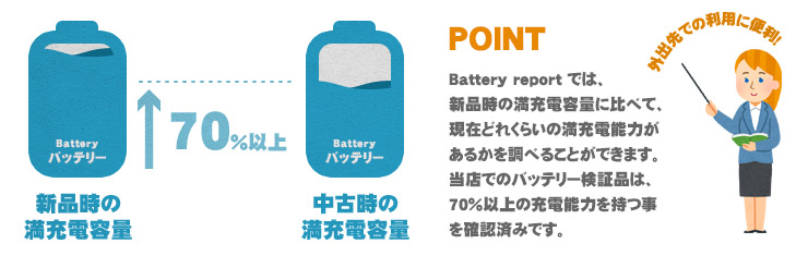 バッテリー検証済みパソコンの充電容量