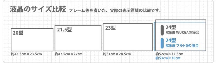 液晶のサイズ比較