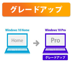 Windows OS の変更